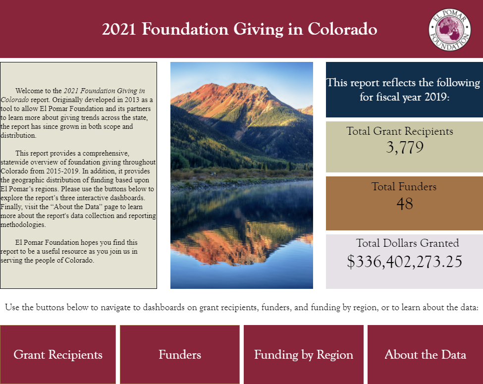2021 Foundation Giving in Colorado